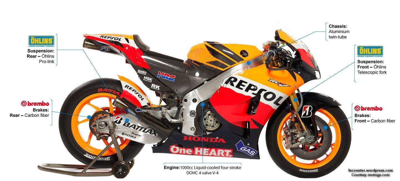 MOTO GP Spesifikasi Motor Honda RC 213V Vs Yamaha YZR M1 M2000