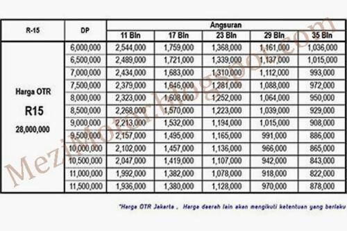Image BAF Sudah Menyediakan Price List Bagi Yang Ingin Kredit Yamaha R15