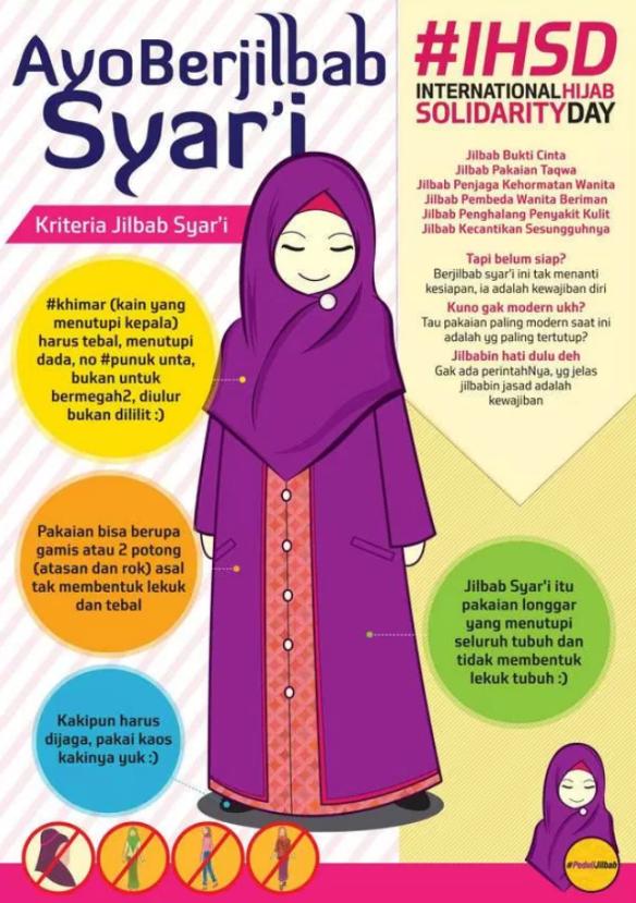 Apa Perbedaan Hijab Khimar Kerudung Dan Jilbab